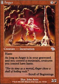 Anger - Judgment